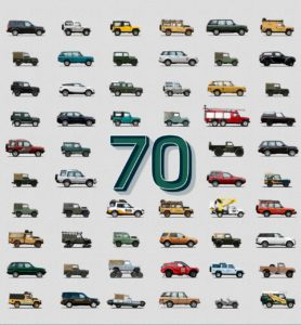 CELEBRATE: WORLD LAND ROVER DAY!